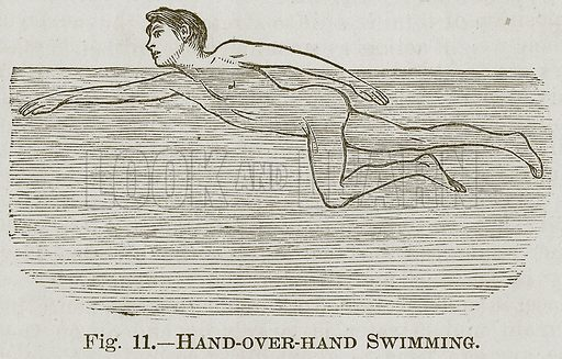 Hand-over-Hand Swimming. Illustration for Cassell's Book of Sports and Pastimes (Cassell, c 1890).