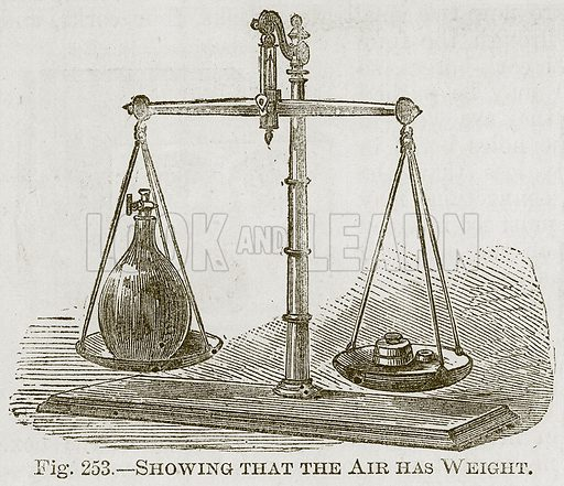Showing that the Air has Weight. Illustration for Cassell's Book of Sports and Pastimes (Cassell, c 1890).
