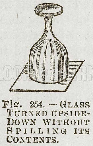 Glass Turned Upside-Down without Spilling its Contents. Illustration for Cassell's Book of Sports and Pastimes (Cassell, c 1890).