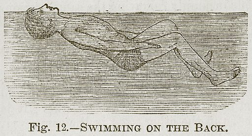 Swimming on the Back. Illustration for Cassell's Book of Sports and Pastimes (Cassell, c 1890).