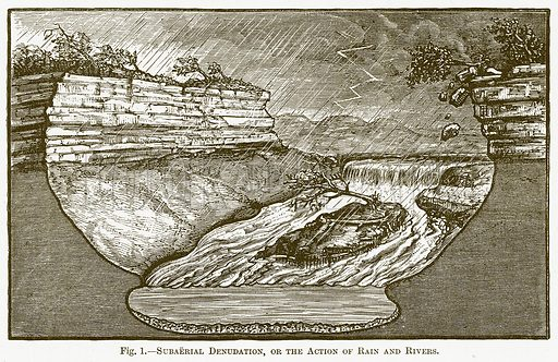 Subaerial Denudation, or the Action of Rain and Rivers. Illustration for The New Popular Educator (Cassell, 1891).