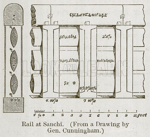 Rail at Sanchi. Illustration for History of Indian and Eastern Architecture by James Fergusson (John Murray, 1876).