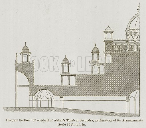 Diagram Section of One-Half of Akbar's Tomb at Secundra, Explanatory of its Arrangements. Illustration for History of Indian and Eastern Architecture by James Fergusson (John Murray, 1876).