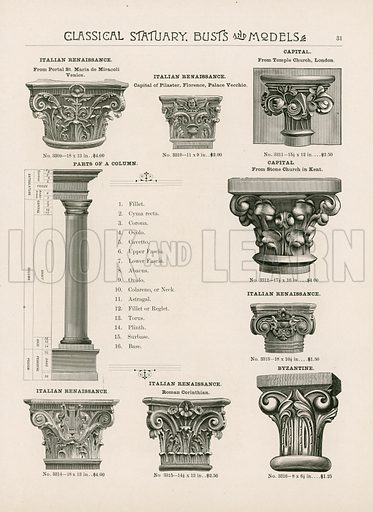 Page from Hennecke's Art Studies (c 1900).