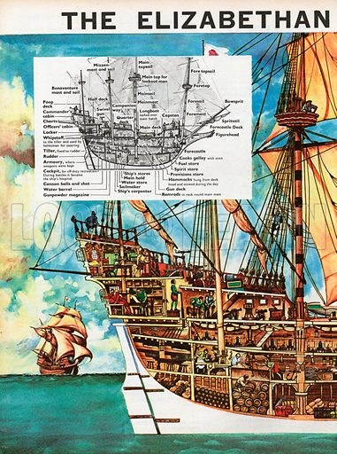 The Wonderful Story of Britain: The Elizabethan Sailing Ship is a cut-away illustration giving a detailed picture of the various parts of a large ship, with a simplified key by way of explanation.
