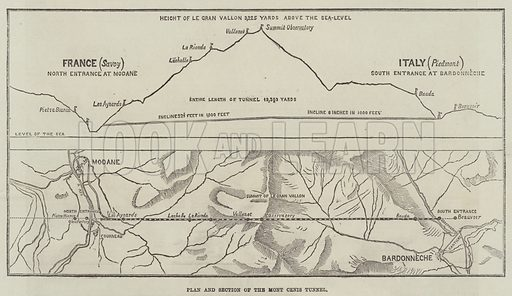 Plan and Section of the Mont Cenis Tunnel. Illustration for The Illustrated London News, 23 September 1871.