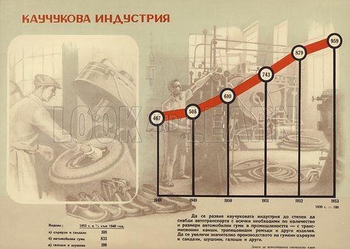 5 year plan communism