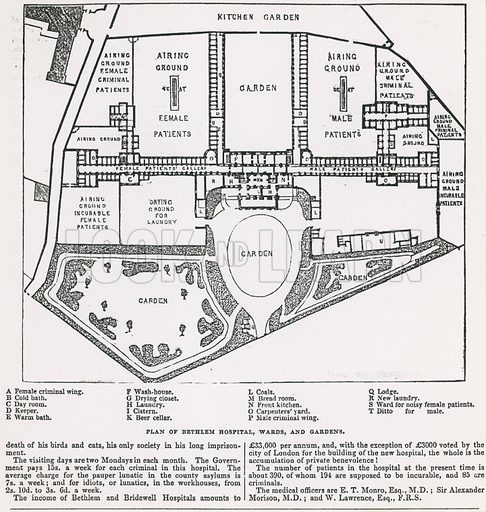 The Bethlehem Hospital. Plan. From the Illustrated London News, 25 March 1843.