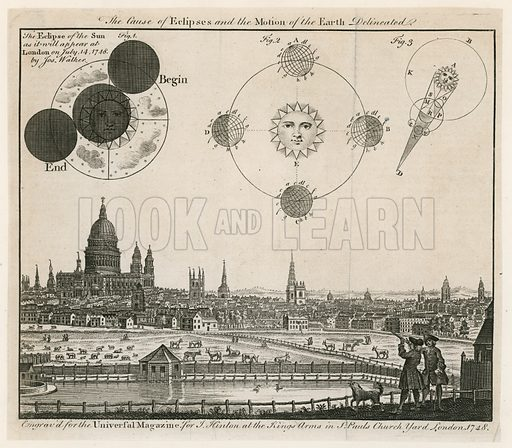 A view of London.  Published 1748.
