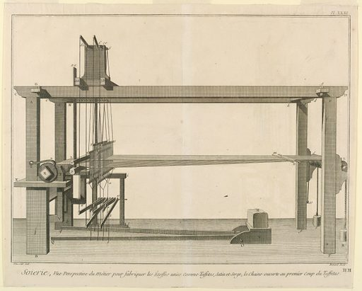 Equipment Used for Making Silk Textiles. Print maker: Robert Bénard, French, 1734–1772. Made in: France. Date: 1770s. Record ID: chndm_1949-152-180.