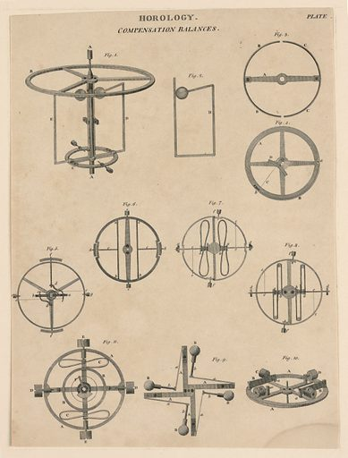 """Horology: Compensation Balance, pl. XXIX from """"A Cyclopaedia of Horology – Rees's Clocks Watches and Chronometers"""". Print maker: Abraham Rees, 1743 – 1825. Made in: England. Date: 1810s. Record ID: chndm_1949-152-43."""