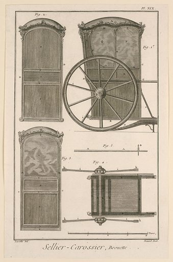 """Sellier-Carossier, pl. XIX from """"Encyclopédie ou Dictionnaire Raisonné des Sciences, des Arts et des Métiers"""". Made in: France. Date: 1770s. Record ID: chndm_1949-152-5."""