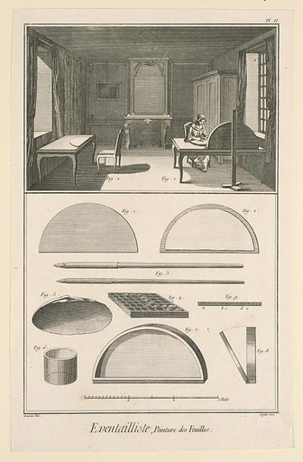 """Plate illustrating fan manufacture from Diderot's """"Encyclopédie."""". Made in: France. Date: 1750s. Record ID: chndm_1980-32-1648."""
