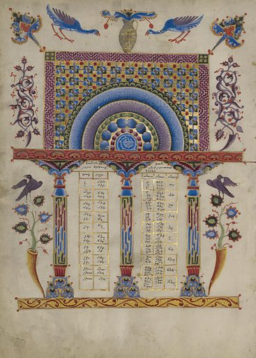 Canon Table page. Canon tables from the Zeyt'un Gospels. Date: 1256. Culture: Armenian. Object number: Ms. 59 (94.MB.71), fol. 7v.