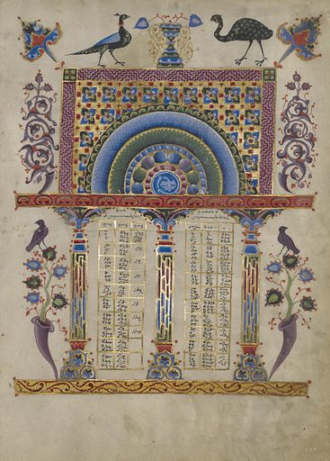 Canon Table page. Canon tables from the Zeyt'un Gospels. Date: 1256. Culture: Armenian. Object number: Ms. 59 (94.MB.71), fol. 8.