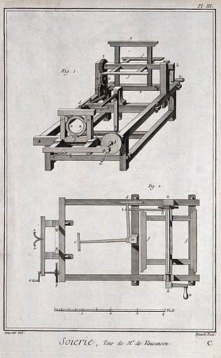 Textiles: silk weaving, the equipment of M Vauconson. Engraving by R Benard after L-J Goussier. Textile fabrics. Weaving. Looms. Silk. Jacques de Vaucanson (1709–1782). Contributors: Louis-Jacques Goussier (1722–1799); Robert Bénard (1734–). Work ID: e45dgsed.