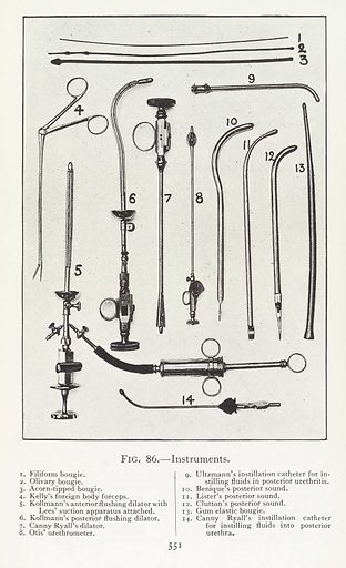 Plate of surgical instruments used to treat venereal diseases. Plate showing surgical instruments used in treating venereal diseases. Work ID: ehvk5j46.