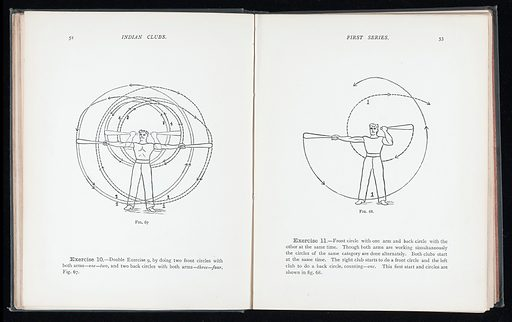 Male figure swinging clubs. Diagram of a male figure showing how to swing clubs in circles. Work ID: hvsw29u9.
