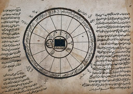 Circles representing heavenly bodies (?). Gouache painting by a Persian artist. Created between 1800 and 1899?. Work ID: qfvmf44y.