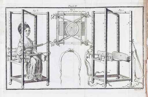 Figures showing a machine to help the posture (?) of children. Work ID: jcbr4km2.