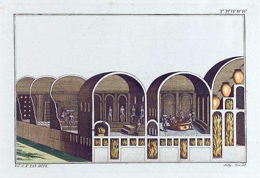 A Roman bath-house. Coloured engraving, ca 1804–1811. Created 1804?-1811?. Antiquities. Classical antiquities. Roman. Baths. Hot. Baths. Contributors: Robert von Spalart. Work ID: whqe52qh.