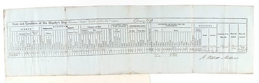 HMS Theseus: Muster roll, 6th January 1799. Work ID: hussvdvv.