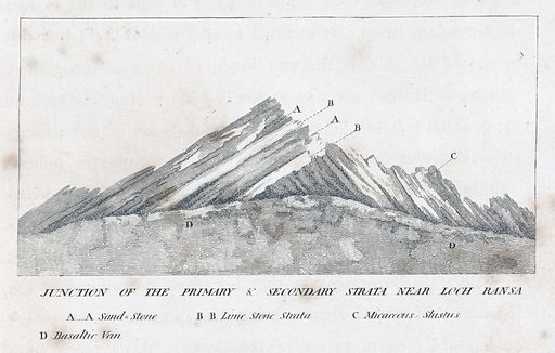 Junction of the Primary and Secondary Strata near Loch Ransa. Work ID: fxgjbusf.