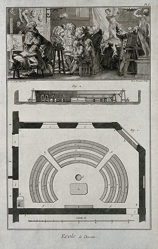 Ground plan of a school of drawing: cross-section with a vignette above showing art students drawing after a life model and sculpture. Etching by BL Prevost after CN Cochin, 1763. Contributors: Charles-Nicolas Cochin. Work ID: cyyajrzm.
