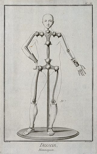 A lay figure. Engraving by BL Prevost after Goussier. Contributors: Louis-Jacques Goussier. Work ID: sa9f8nxf.
