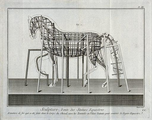 The preparatory iron armature for an equestrian statue. Engraving by R Bénard. Contributors: Robert Bénard (1734–). Work ID: edfevpyj.