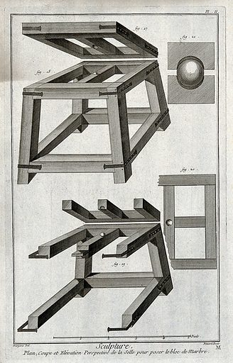 Plan, cross-section and elevation of the trestle on which to work on a block of marble. Engraving by R Bénard after Bourgeois. Contributors: Bourgeois. Work ID: z8rednk3.