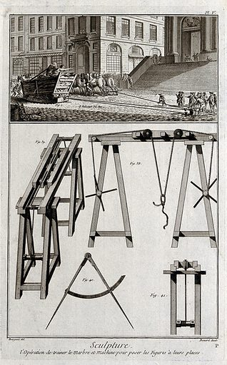 A sculpture in a barrow drawn along on a sledge to its intended location in a church; with diagrams below of the machinery for positioning it. Engraving by R Bénard after P Falconet and Bourgeois. Contributors: Pierre-Etienne Falconet. Work ID: tqmx5xuh.