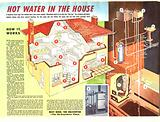How It Works: Hot Water in the House