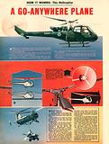 How It Works: The Helicopter