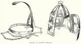 Brank, or Scold's Bridle