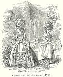A Bagnigge Wells Scene, 1780