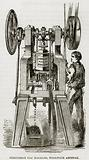 Percussion Cap Machine, Woolwich Arsenal