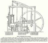 Beam Condensing Steam-Engine