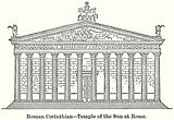 Roman Corinthian – Temple of the Sun at Rome