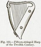 Fifteen-Stringed Harp of the Twelfth Century