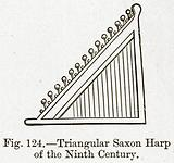 Triangular Saxon Harp of the Ninth Century