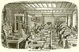 Various Processes of Bookbinding