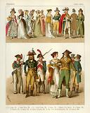 French Costumes 1790-1804