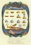 Funeral habits and Saxon ornaments