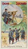Military telegraphy