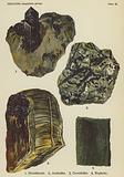 Silicates (amphibole group), hornblende, actinolite, crocidolite, nephrite