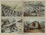 Glaciers and their features