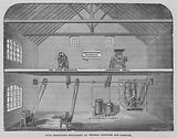 Food preparing machinery by Messrs Barford and Perkins
