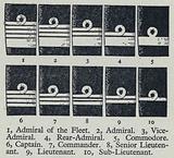Ranks of the British Navy