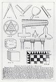 Masonic symbols and their meanings